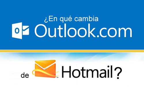 hotmail-outlook